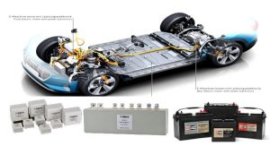 How Does a Capacitor Operate in an Electric Automobile?